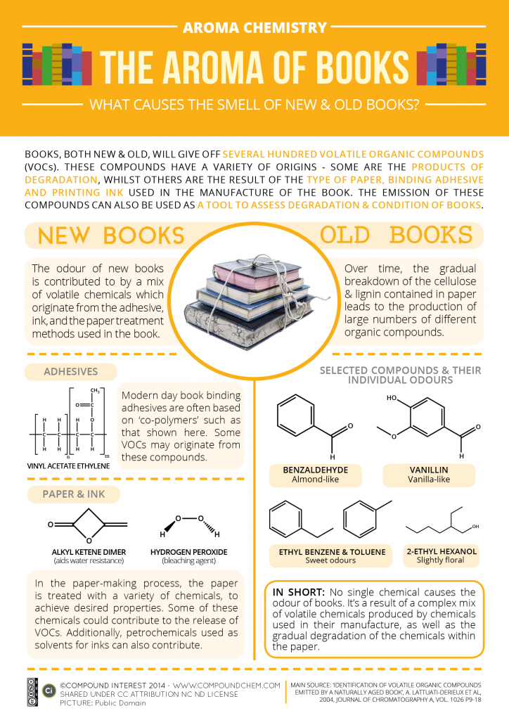 old book smell