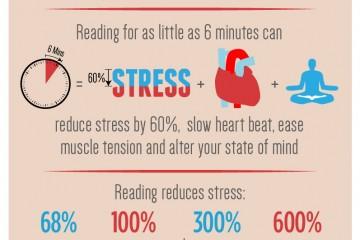 Stress reduction books