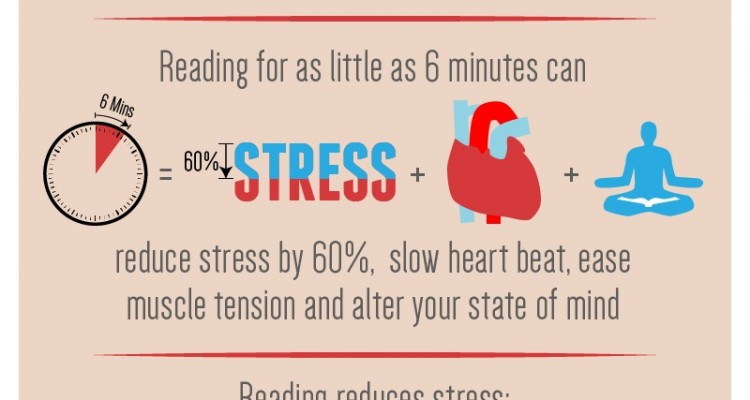 """the benefits of reading 2 essay Essay on importance of reading essay on essay on importance of reading instill reading culture in students,benefits of reading """" can u help me as."""