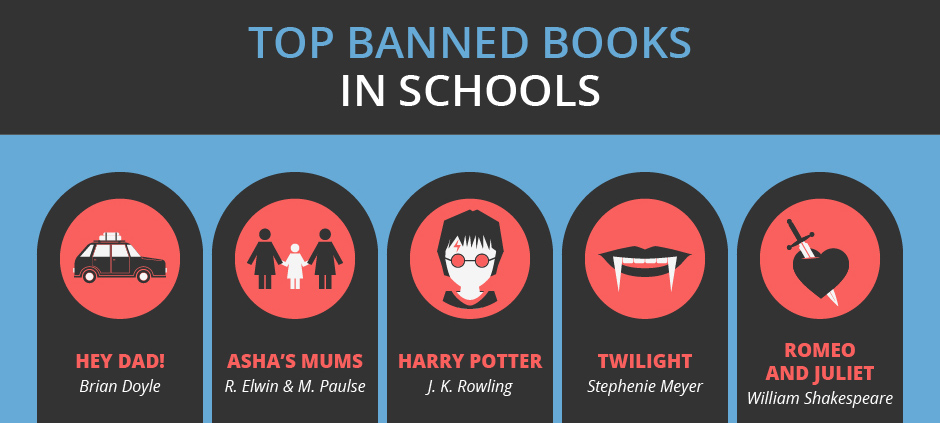 Banned Book Week Essay Format - image 8