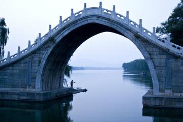 China article image