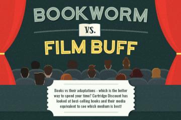 Infographic, books vs movies