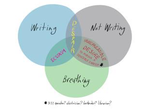 not writing